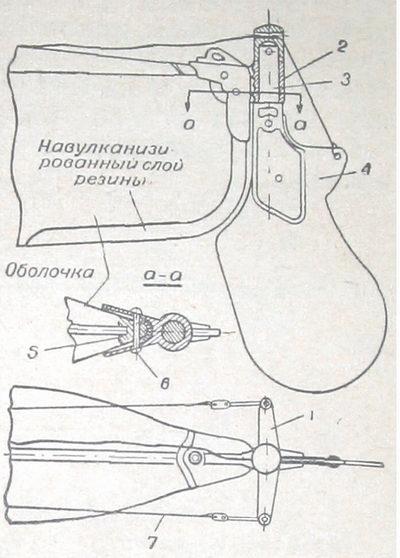 Рулевое устройство байдарки «Салют»