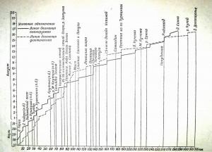 Образец плана-графика